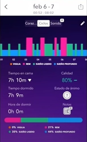 graficas-monitor del sueño